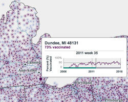 Rotavirus visualization